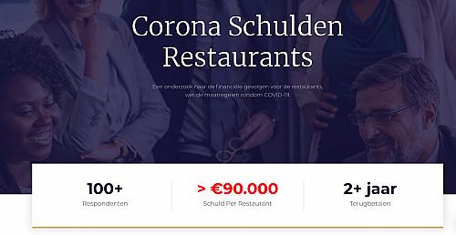 WijnSpijs - Schuldenberg horeca opgelopen tot 3 miljard